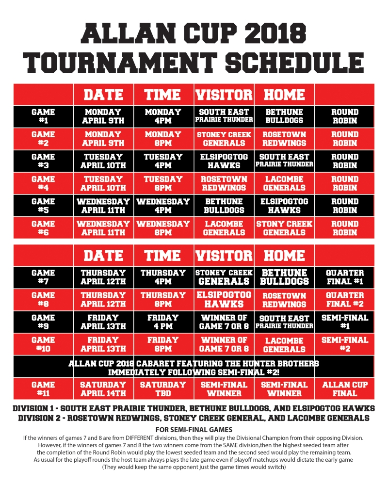 TOURNEY_SCHED2